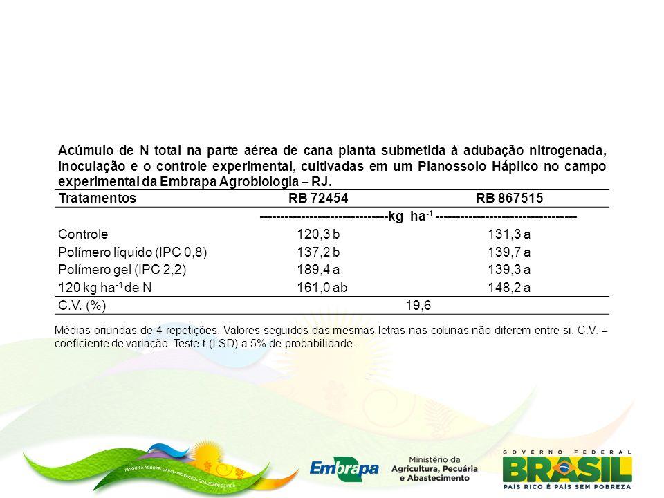 Polímero líquido (IPC 0,8) 137,2 b 139,7 a Polímero gel (IPC 2,2)