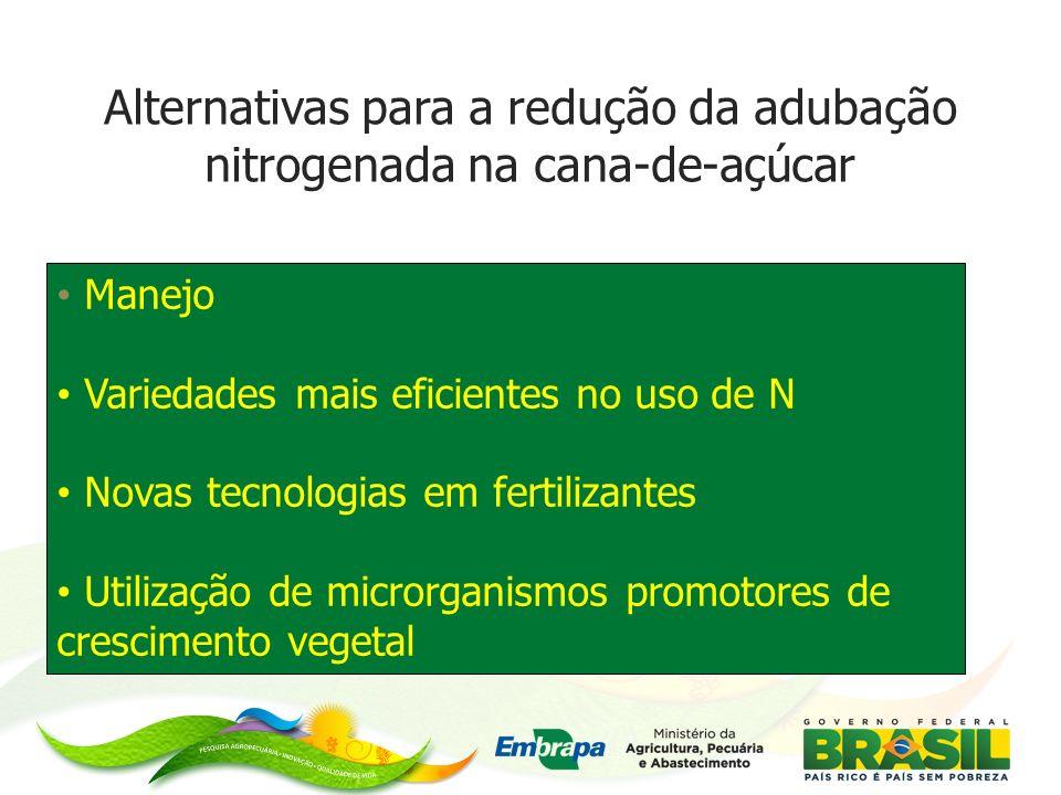 Alternativas para a redução da adubação nitrogenada na cana-de-açúcar
