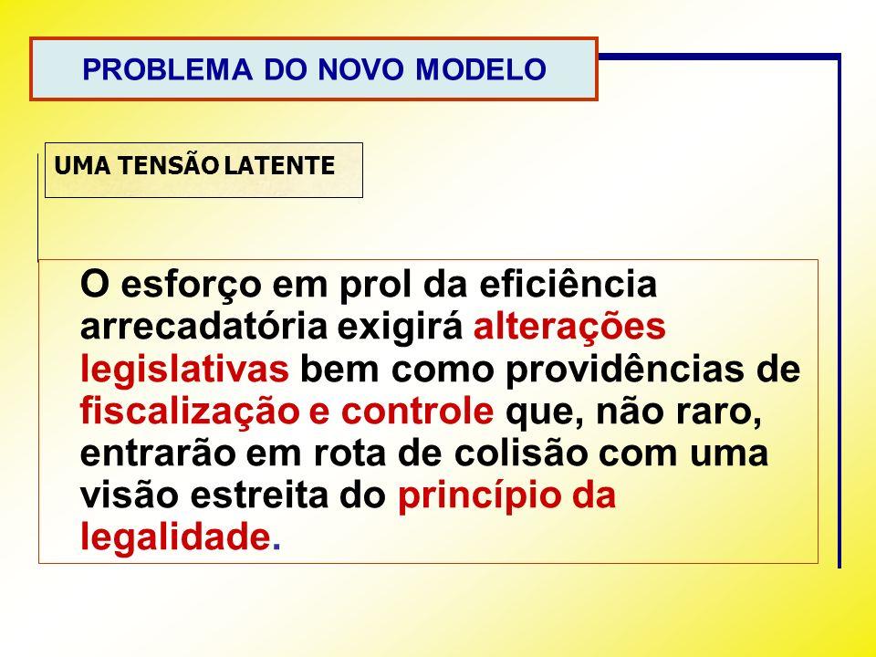 PROBLEMA DO NOVO MODELO