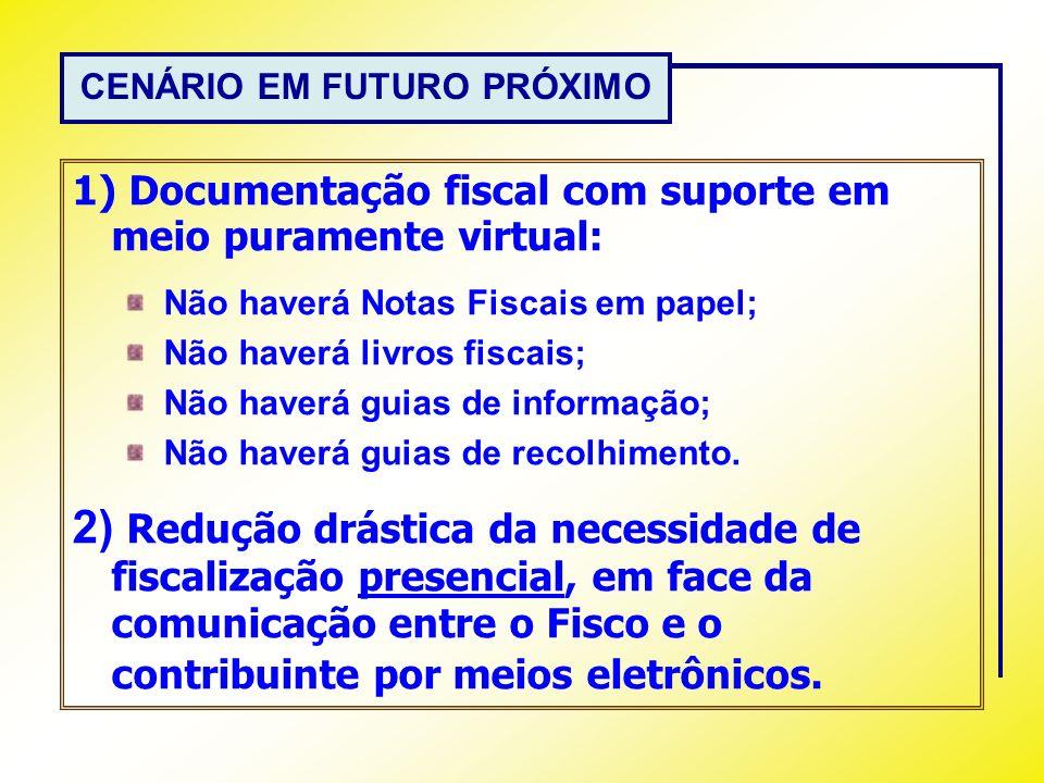 CENÁRIO EM FUTURO PRÓXIMO