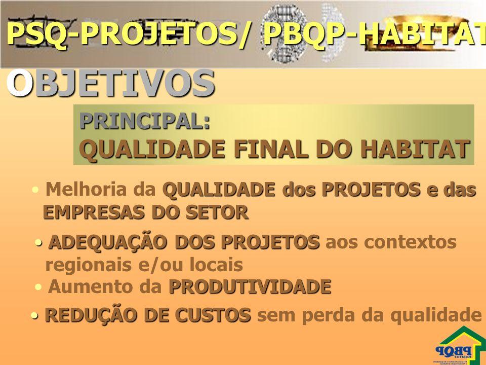 OBJETIVOS PSQ-PROJETOS/ PBQP-HABITAT QUALIDADE FINAL DO HABITAT