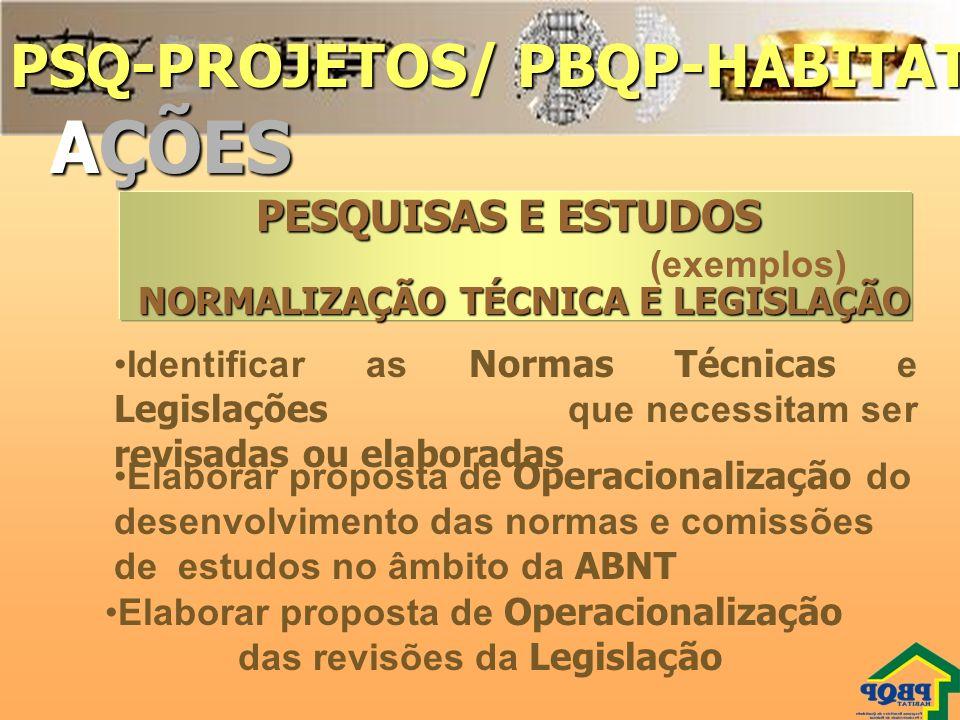 Elaborar proposta de Operacionalização das revisões da Legislação