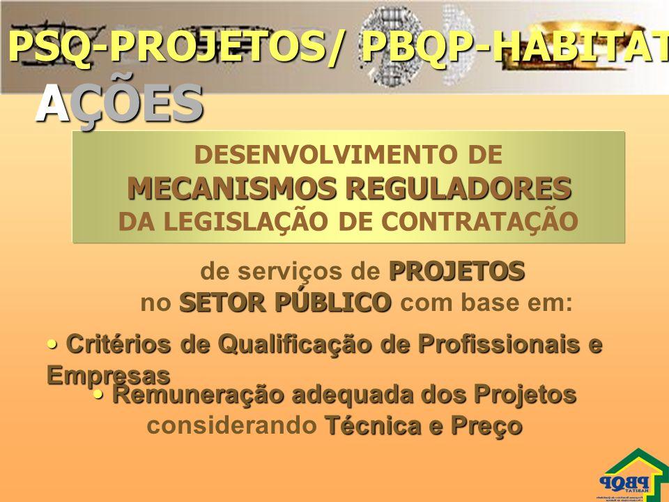 AÇÕES PSQ-PROJETOS/ PBQP-HABITAT MECANISMOS REGULADORES