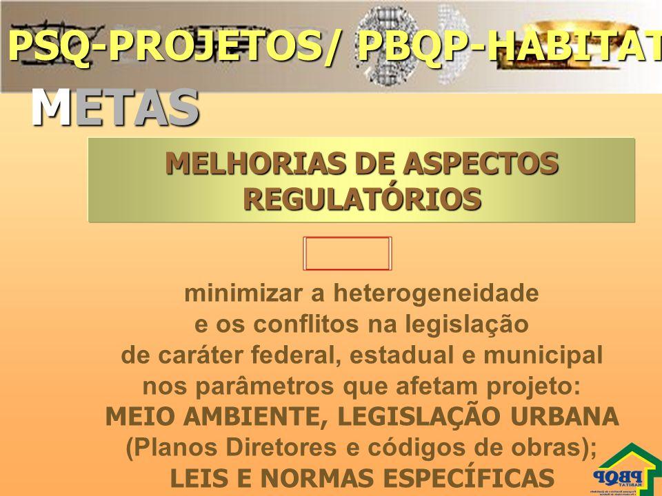 METAS PSQ-PROJETOS/ PBQP-HABITAT  MELHORIAS DE ASPECTOS REGULATÓRIOS