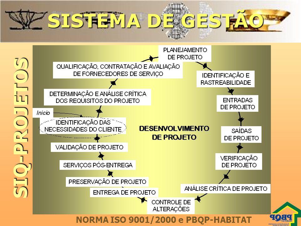 SISTEMA DE GESTÃO SIQ-PROJETOS NORMA ISO 9001/2000 e PBQP-HABITAT