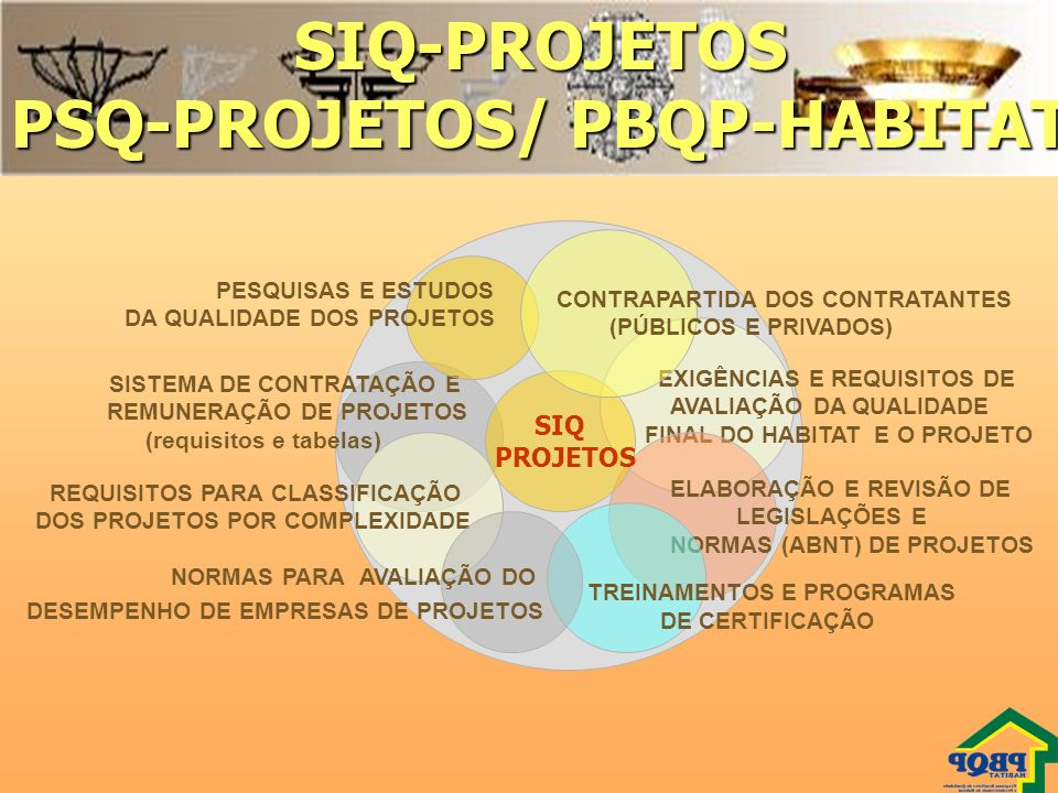 PSQ-PROJETOS/ PBQP-HABITAT