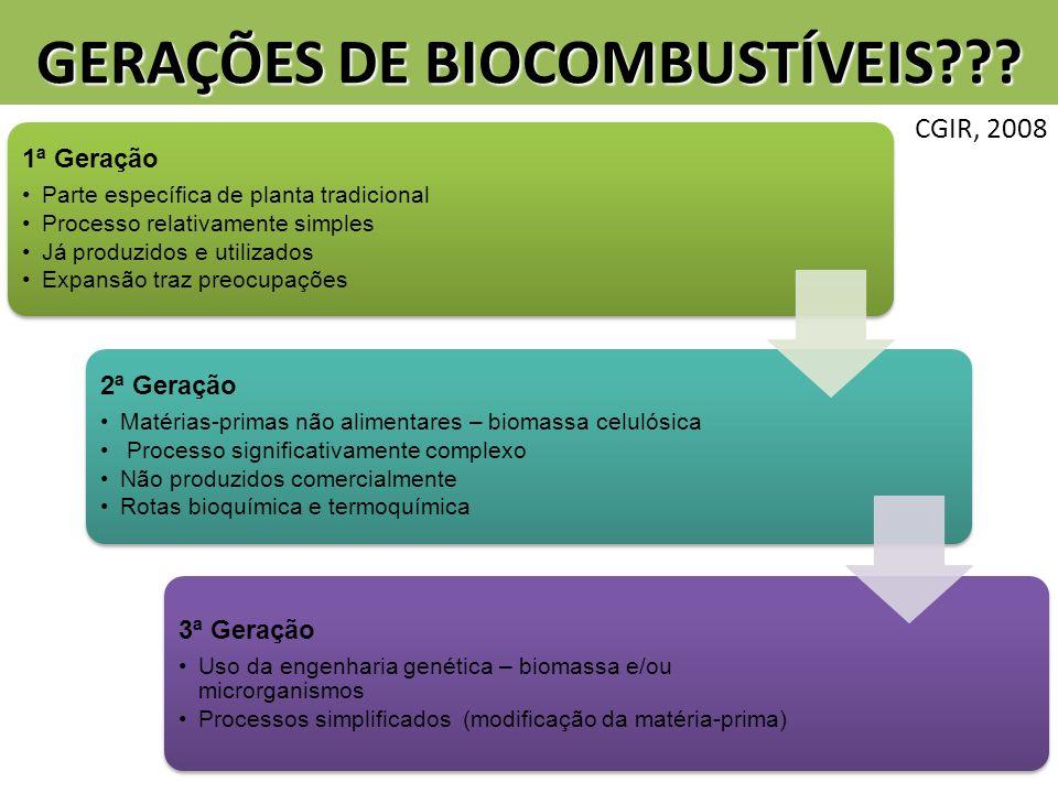 GERAÇÕES DE BIOCOMBUSTÍVEIS