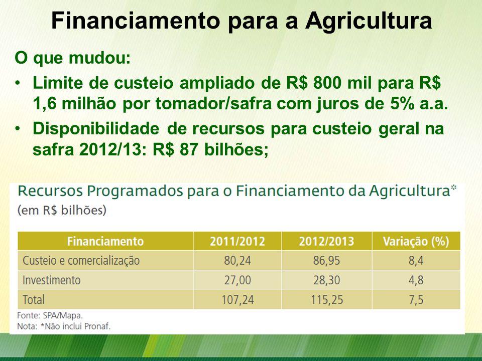 Financiamento para a Agricultura