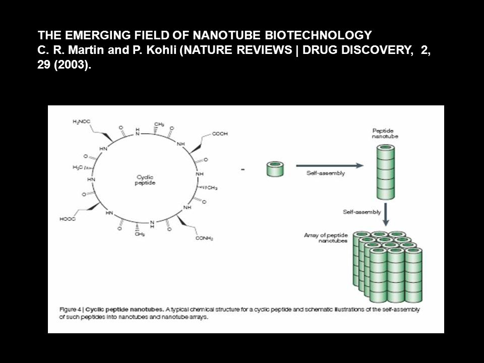 THE EMERGING FIELD OF NANOTUBE BIOTECHNOLOGY