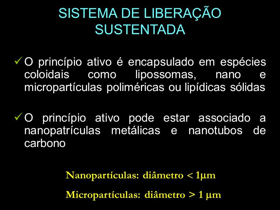 SISTEMA DE LIBERAÇÃO SUSTENTADA