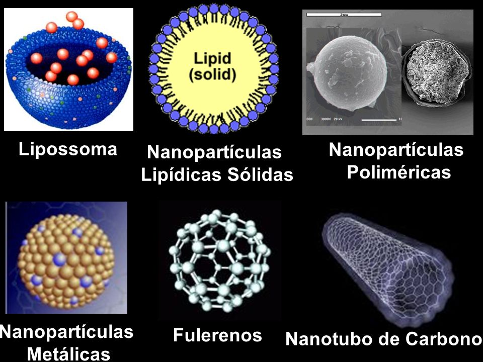 Lipossoma Nanopartículas. Lipídicas Sólidas. Nanopartículas. Poliméricas. Nanopartículas. Metálicas.
