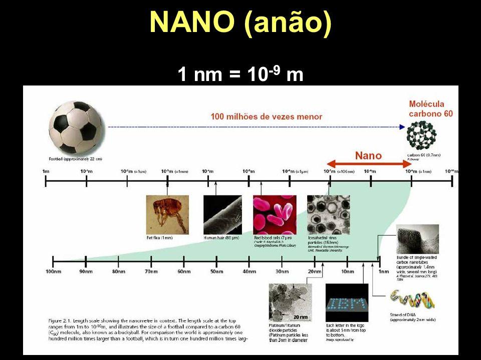 NANO (anão) 1 nm = 10-9 m