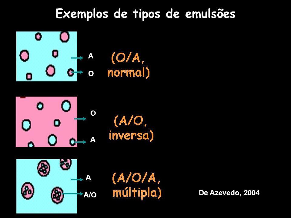 Exemplos de tipos de emulsões