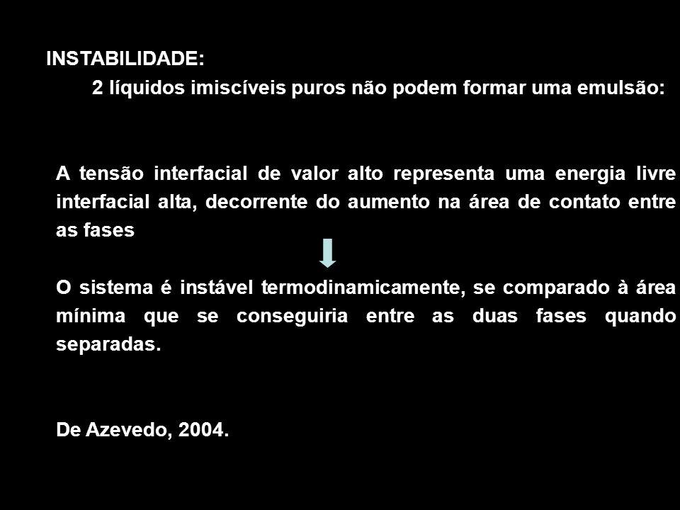 INSTABILIDADE: 2 líquidos imiscíveis puros não podem formar uma emulsão: