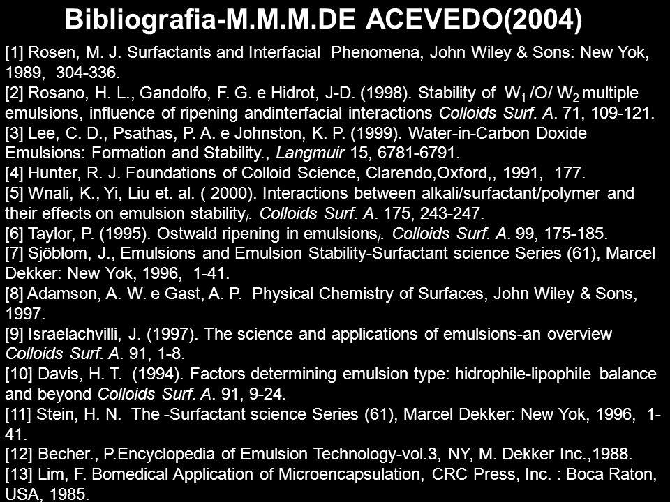 Bibliografia-M.M.M.DE ACEVEDO(2004)