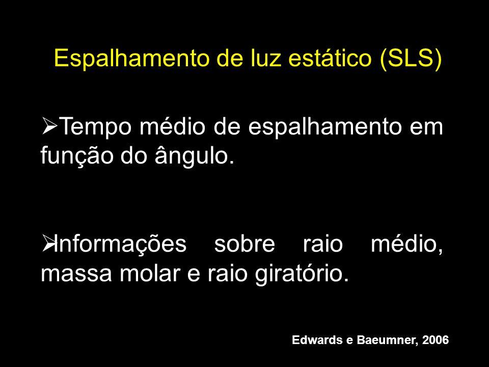 Espalhamento de luz estático (SLS)