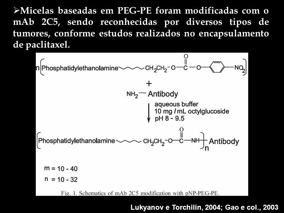 Micelas baseadas em PEG-PE foram modificadas com o mAb 2C5, sendo reconhecidas por diversos tipos de tumores, conforme estudos realizados no encapsulamento de paclitaxel.