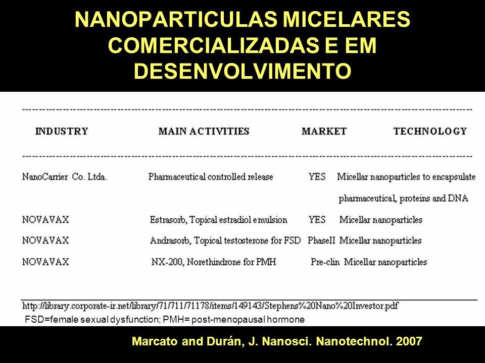 NANOPARTICULAS MICELARES COMERCIALIZADAS E EM DESENVOLVIMENTO