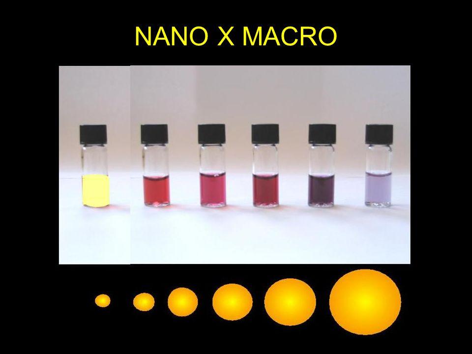 NANO X MACRO