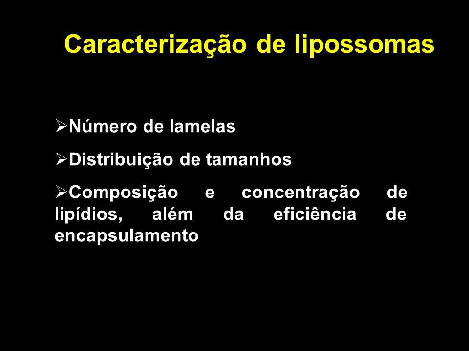 Caracterização de lipossomas