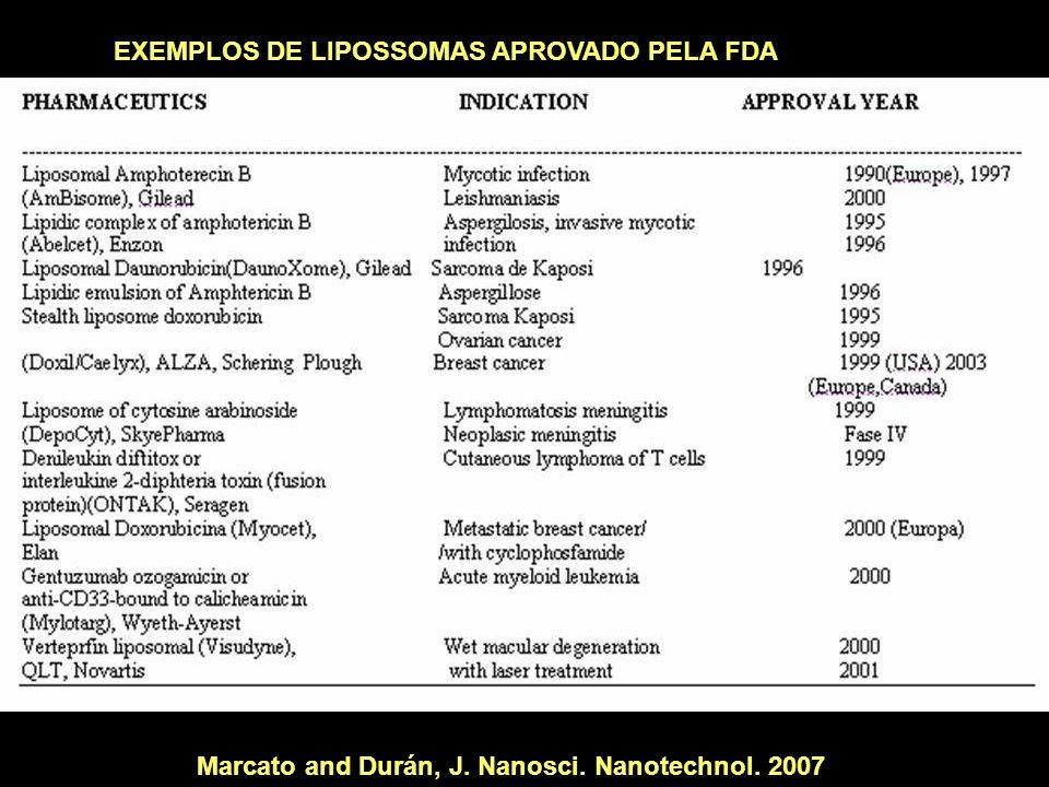 EXEMPLOS DE LIPOSSOMAS APROVADO PELA FDA