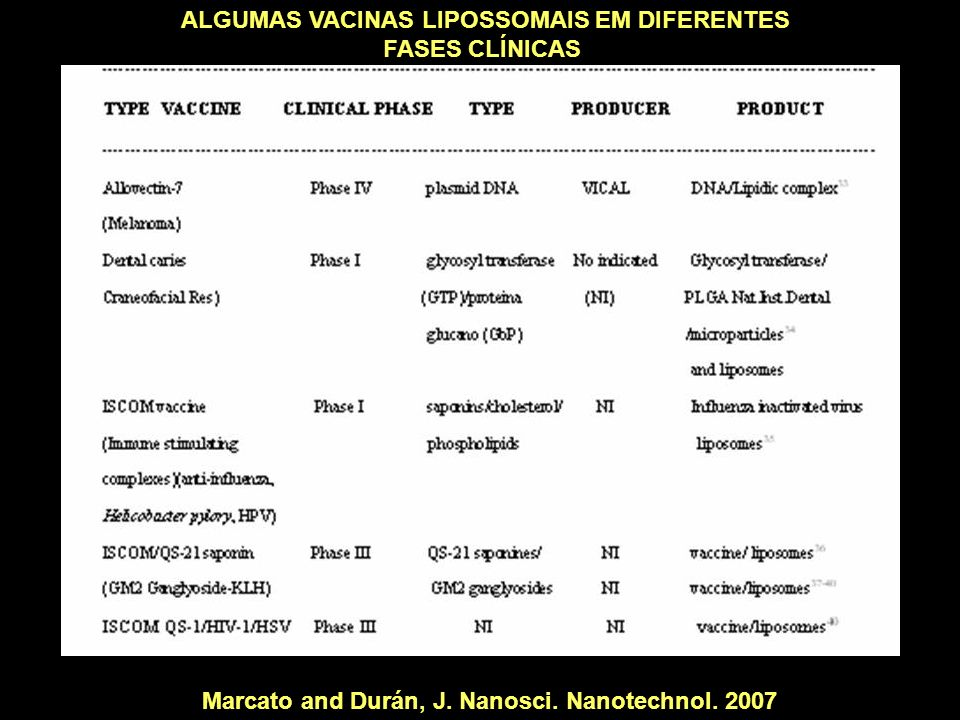 ALGUMAS VACINAS LIPOSSOMAIS EM DIFERENTES