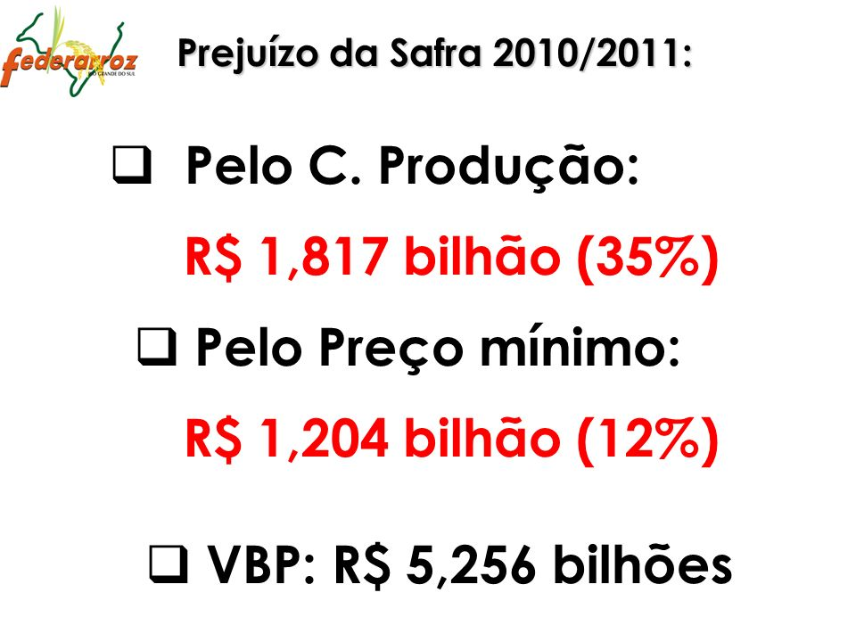 Pelo C. Produção: R$ 1,817 bilhão (35%) Pelo Preço mínimo: