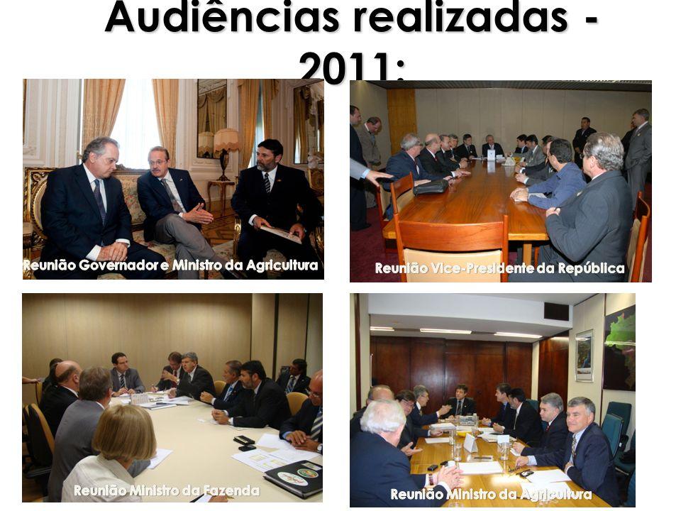 Audiências realizadas -2011: