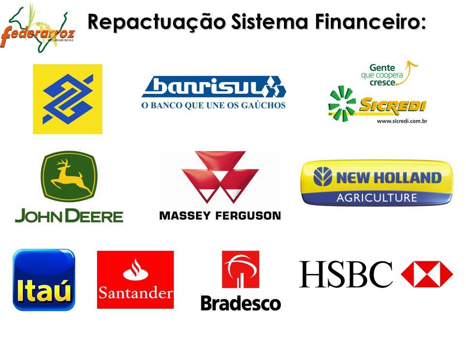 Repactuação Sistema Financeiro: