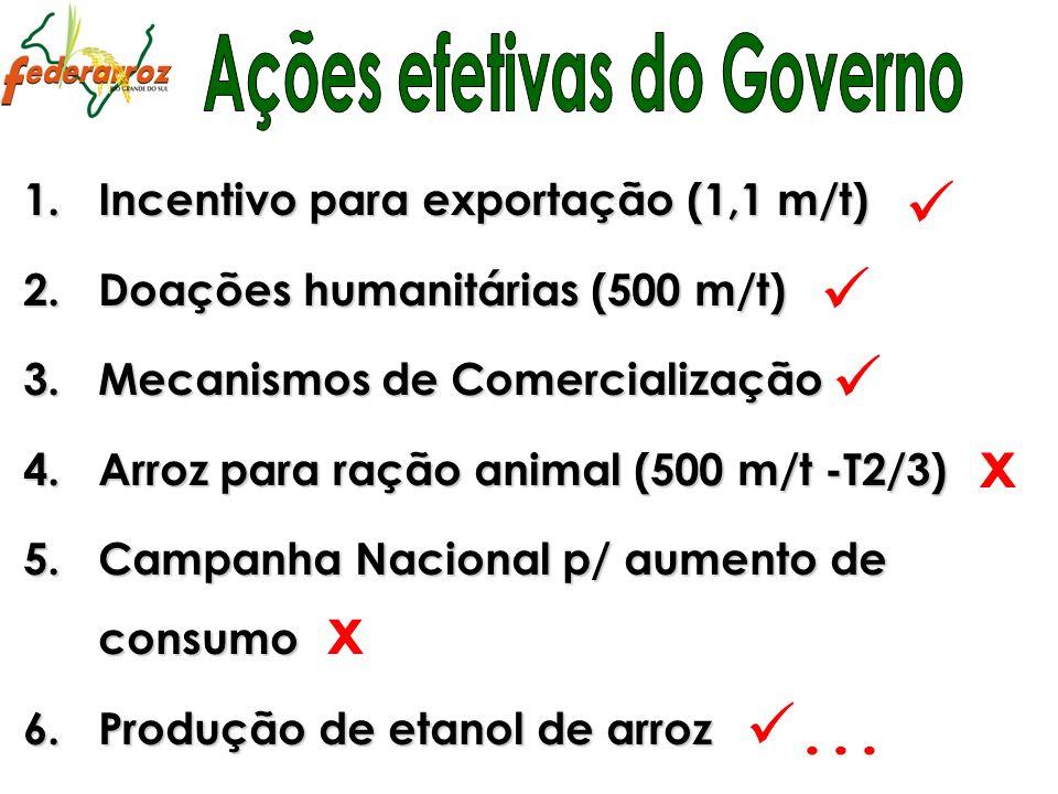 Ações efetivas do Governo