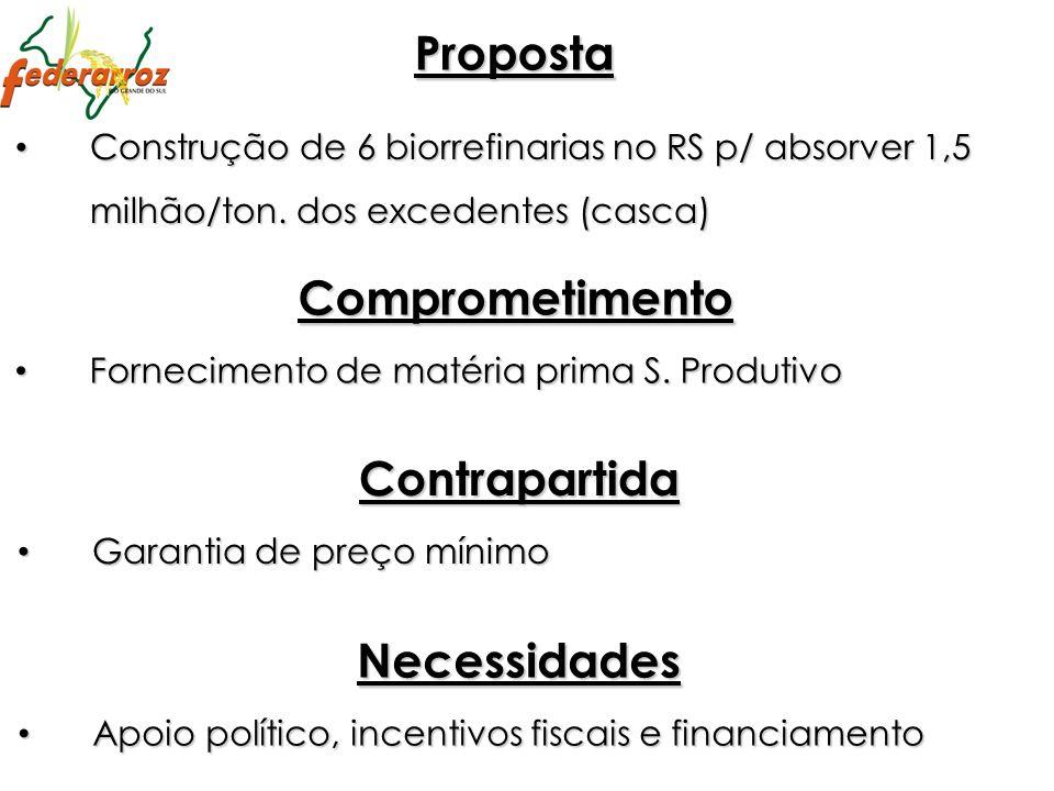 Proposta Comprometimento Contrapartida Necessidades