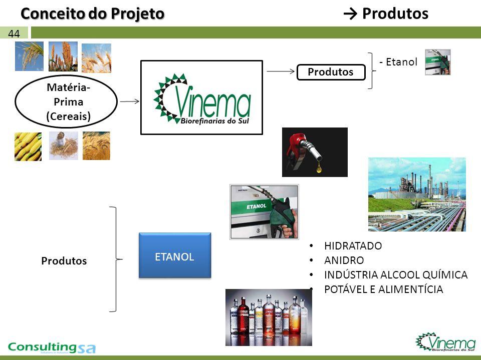 Conceito do Projeto → Produtos 44 - Etanol Produtos Matéria-Prima