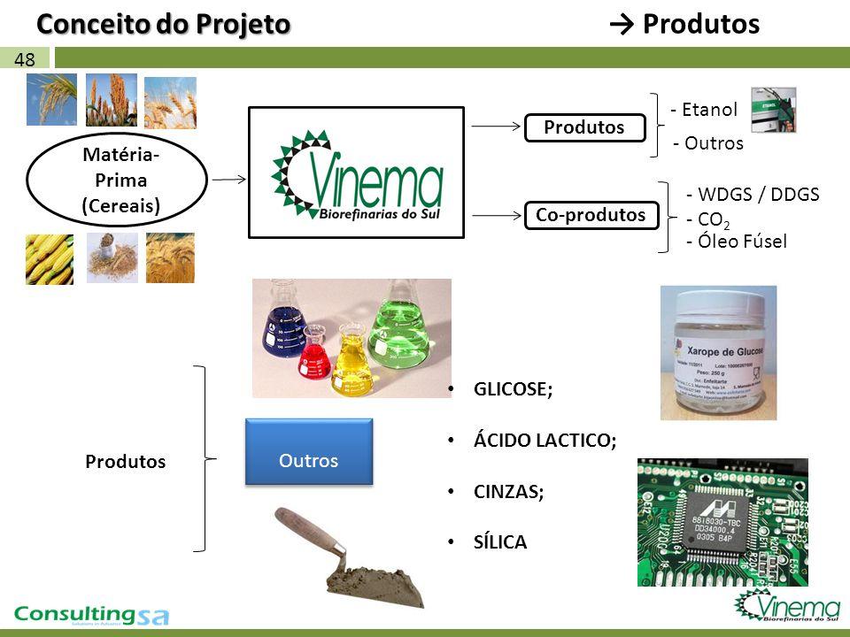 Conceito do Projeto → Produtos