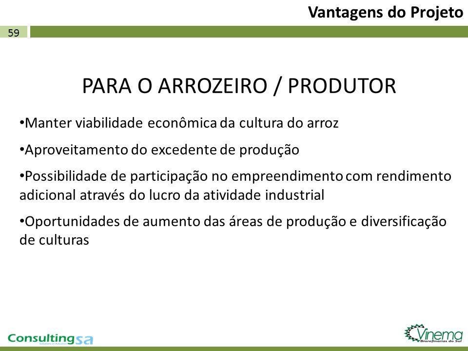 PARA O ARROZEIRO / PRODUTOR