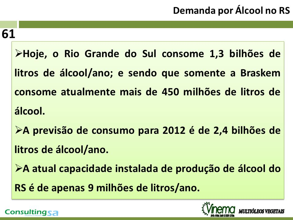 Demanda por Álcool no RS