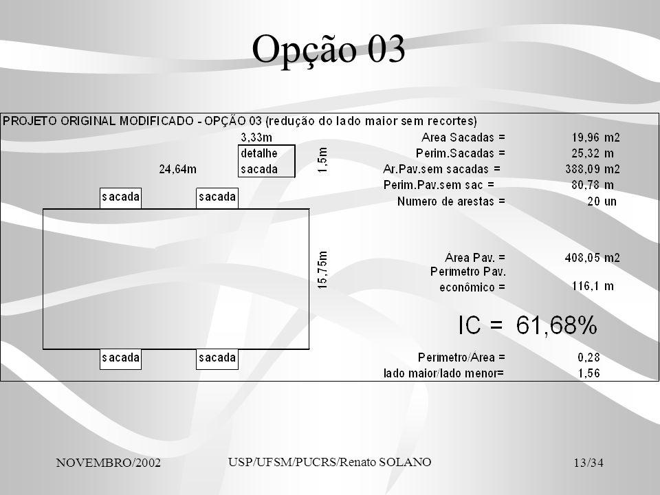 USP/UFSM/PUCRS/Renato SOLANO