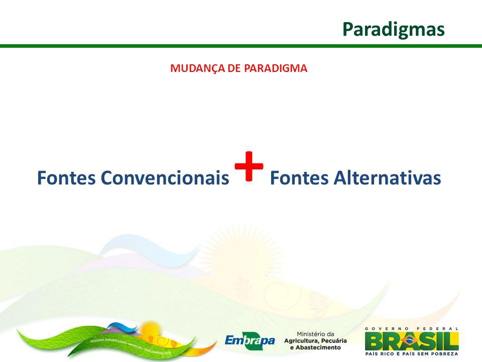Fontes Convencionais + Fontes Alternativas