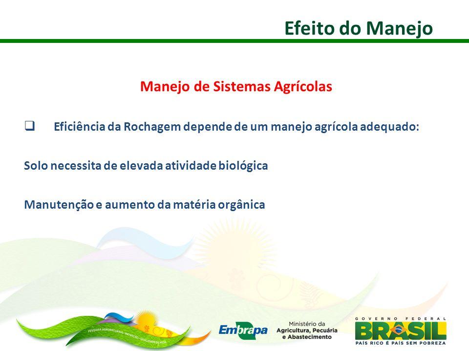 Manejo de Sistemas Agrícolas