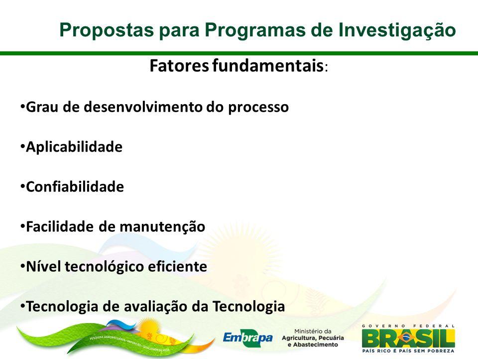 Propostas para Programas de Investigação