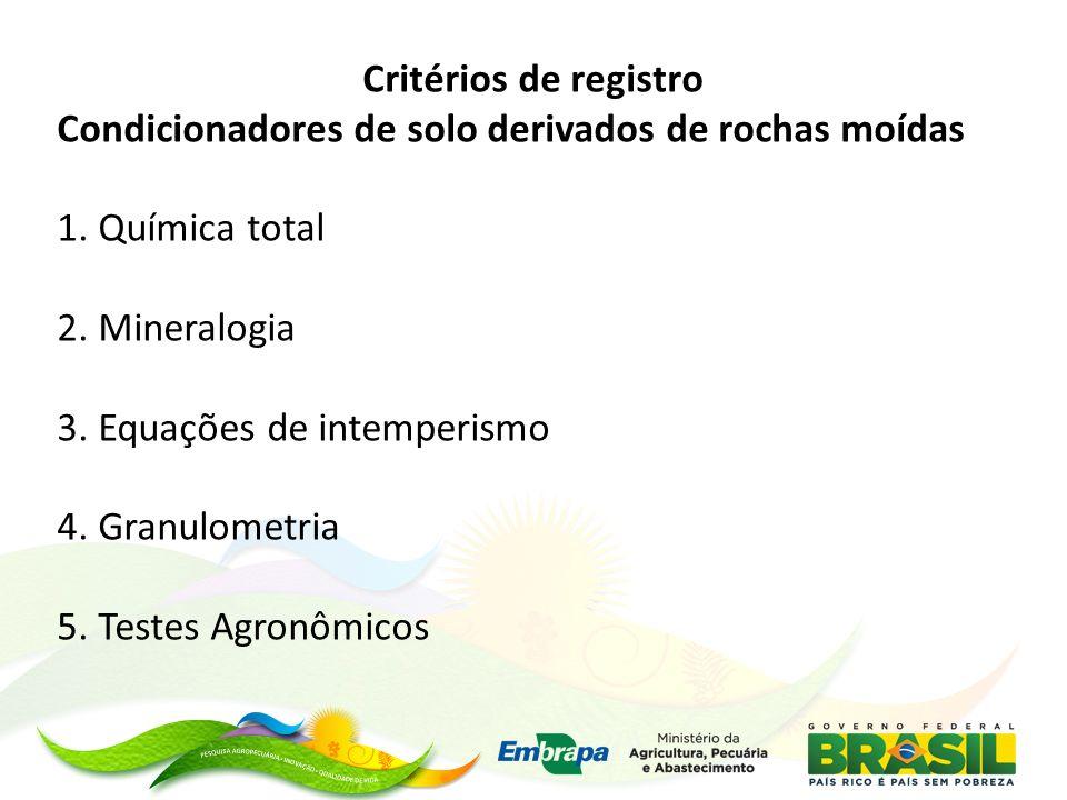 Critérios de registro Condicionadores de solo derivados de rochas moídas. 1. Química total. 2. Mineralogia.