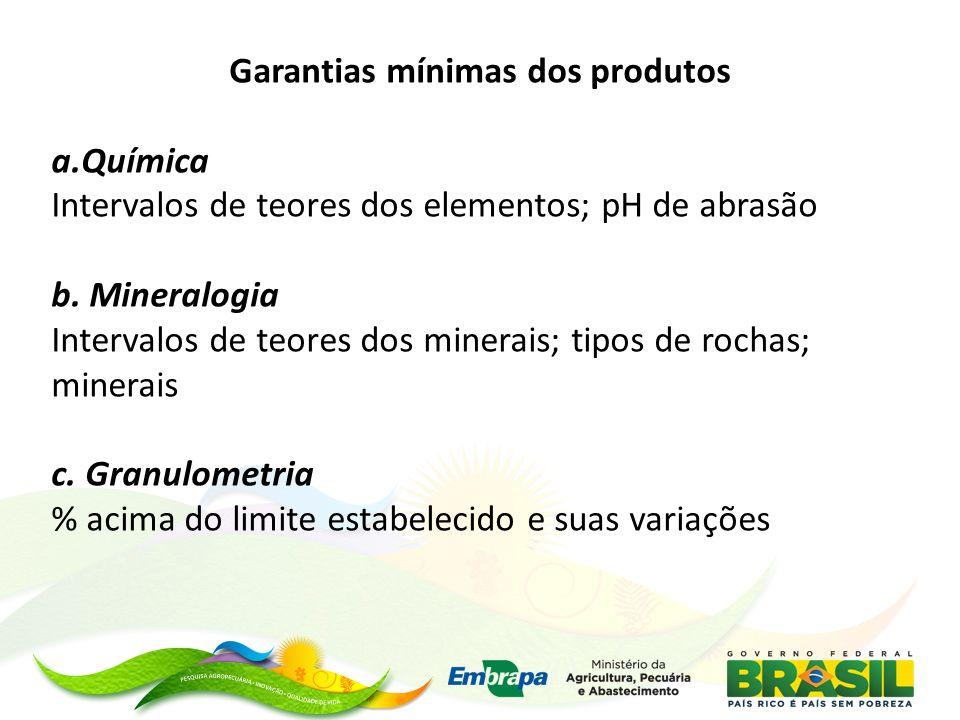 Garantias mínimas dos produtos