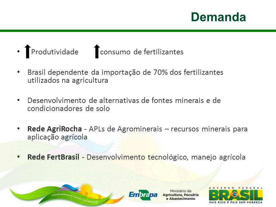 Demanda Produtividade consumo de fertilizantes