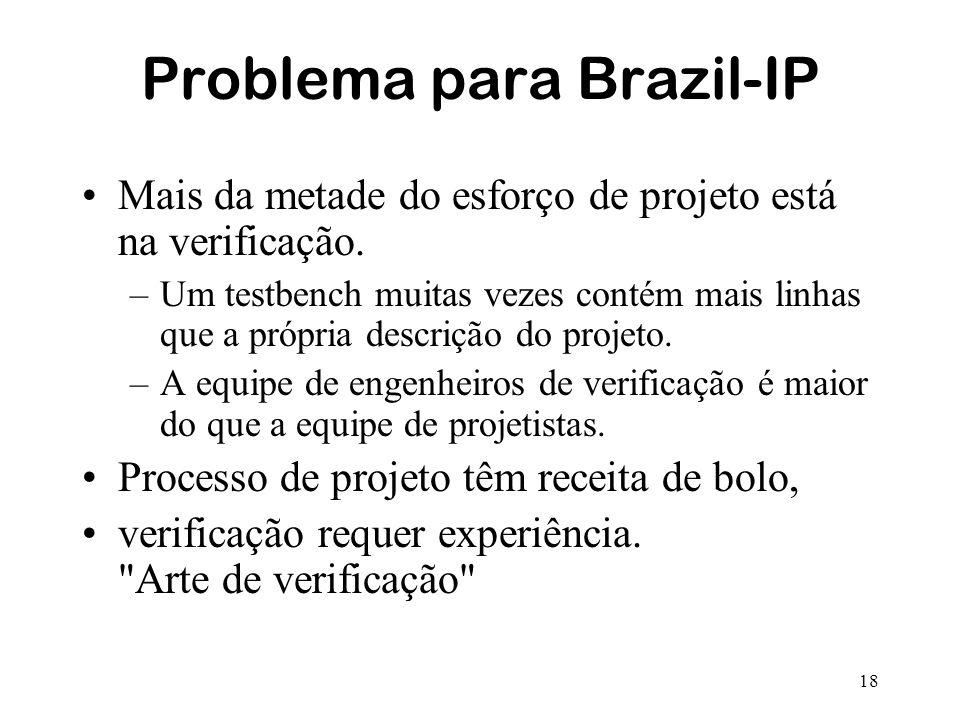 Problema para Brazil-IP