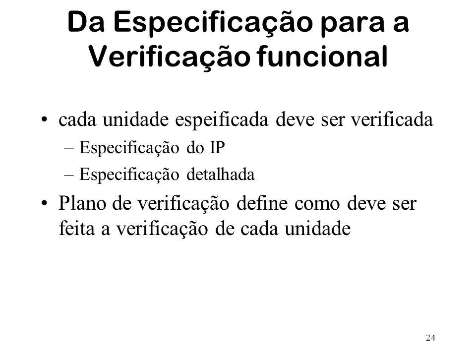 Da Especificação para a Verificação funcional