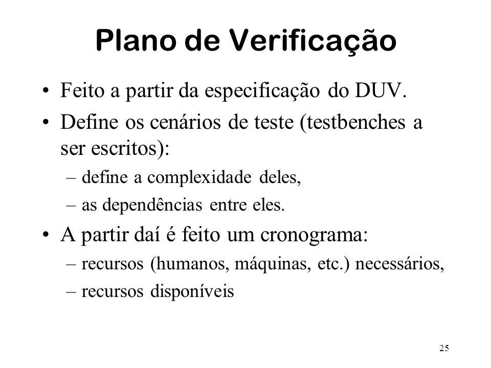 Plano de Verificação Feito a partir da especificação do DUV.