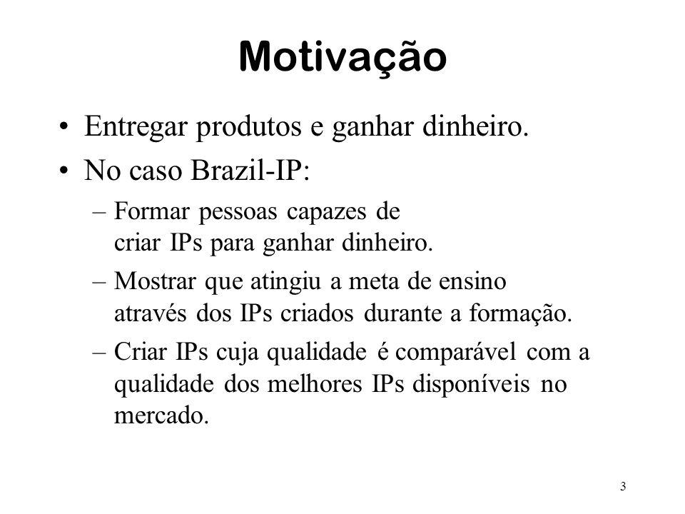 Motivação Entregar produtos e ganhar dinheiro. No caso Brazil-IP: