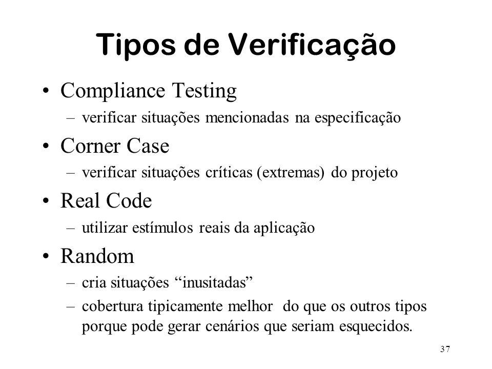 Tipos de Verificação Compliance Testing Corner Case Real Code Random