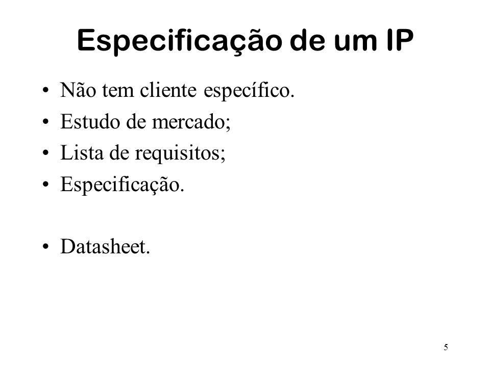 Especificação de um IP Não tem cliente específico. Estudo de mercado;