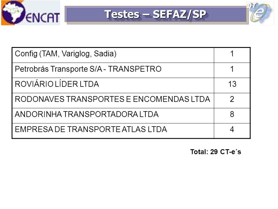 Testes – SEFAZ/SP Config (TAM, Variglog, Sadia) 1
