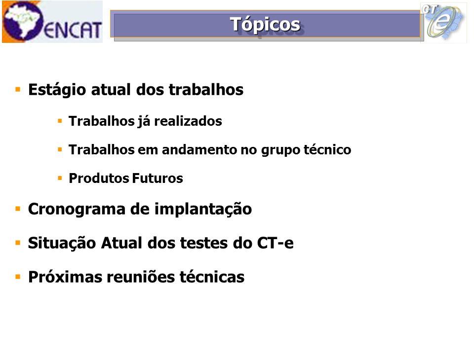 Tópicos Estágio atual dos trabalhos Cronograma de implantação